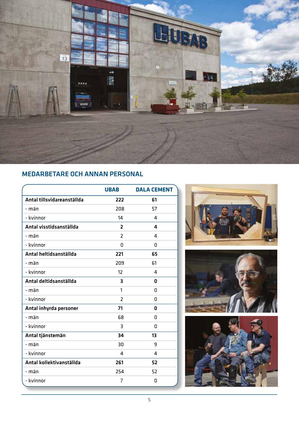 UBAB Hållbarhetsredovisning 2018_webres Sida 005