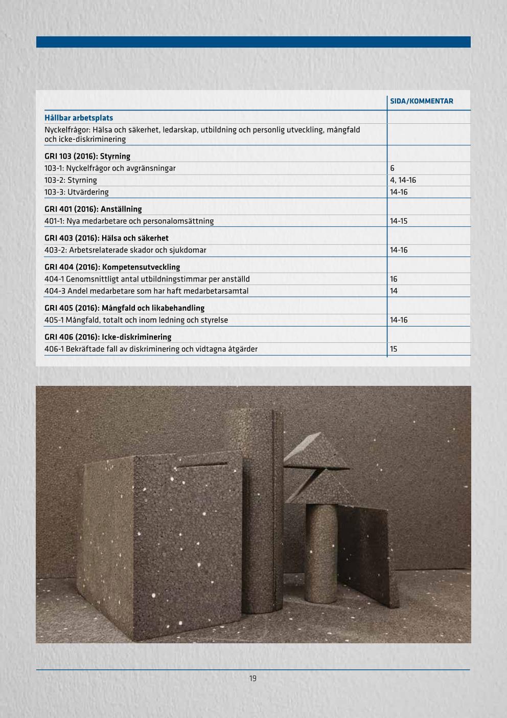 UBAB Hållbarhetsredovisning 2018_webres Sida 019